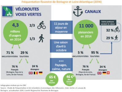 VT47_Dossier_infographie