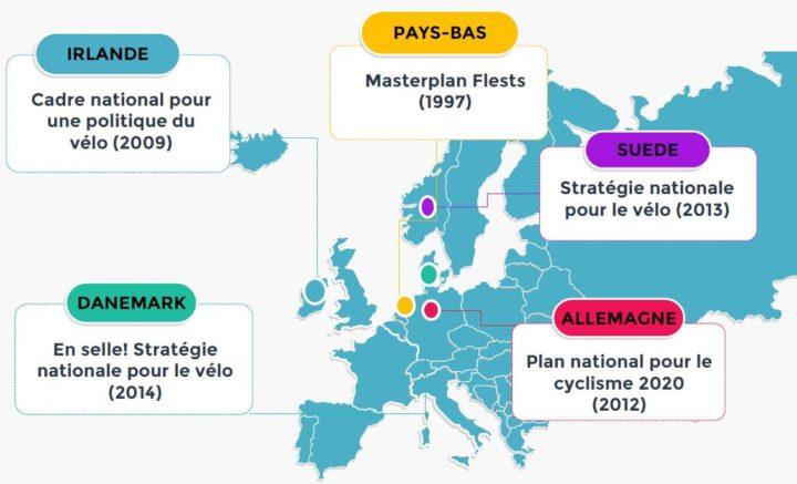 Politiques vélo en Europe