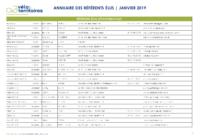 2019-01-11_JANVIER-2019_Annuaire-referents-elus_Page_1