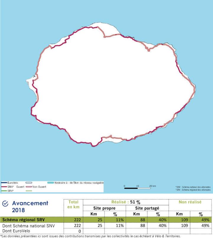 Avancement du schéma vélo de la Réunion au 1er janvier 2019