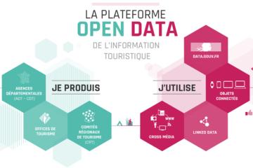 dataTourisme-schema-2017-1024