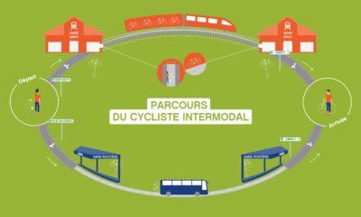 parcours cycliste intermodal 3