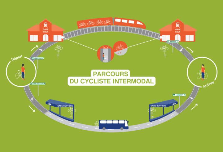 parcours-cycliste-intermodal-v4