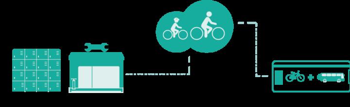 illustration cycliste loisirFichier 8