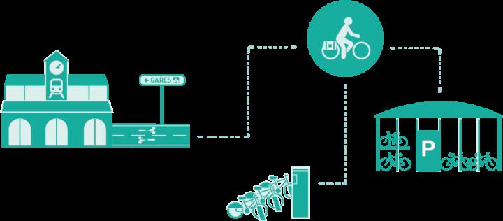 illustration cycliste utilitaireFichier 5